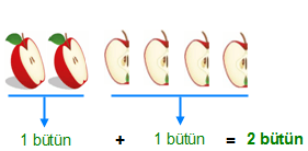 elmalar çözüm