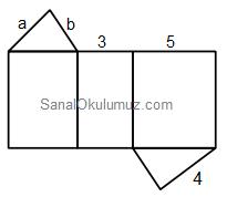 üçgen prizma açınım